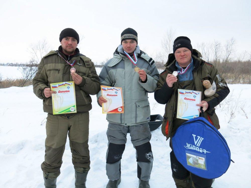 прогнозы на рыбалку в новосибирске