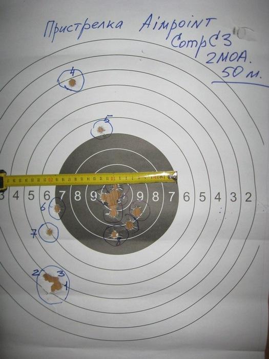 Пристрелка коллиматора Aimpoint с гладкого.