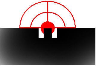 Открытый прицел глазами любителя: описание, пристрелка, доработка...