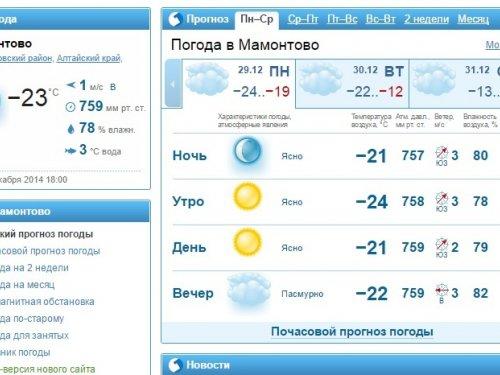 Памятный зимний день